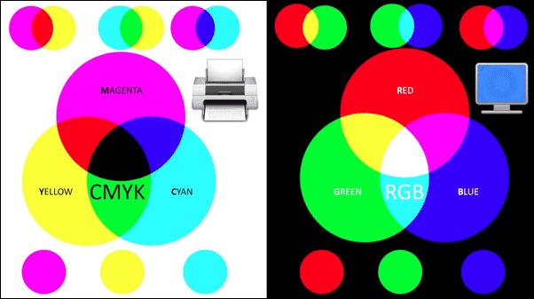 Selain CMYK, Apakah Ada Printer RGB?